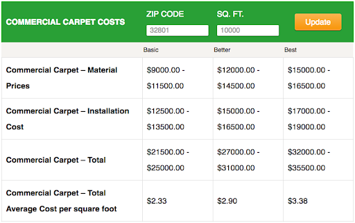 Pro Clean includes a screenshot of a calculator for commercial carpet cleaning costs from RemodelingExpense.com.